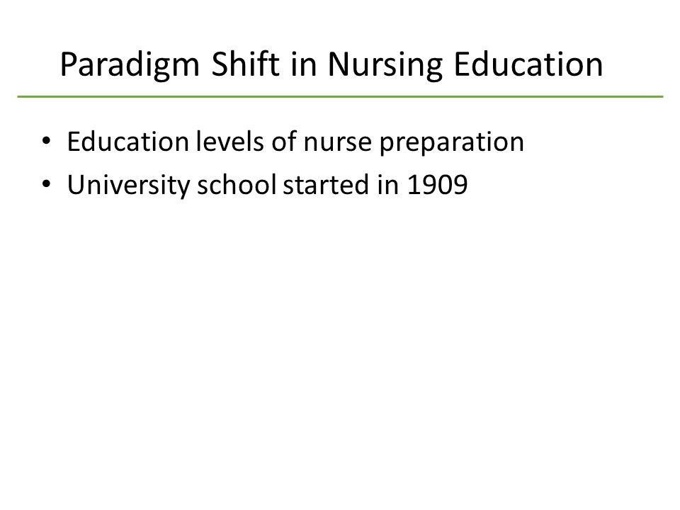 Paradigm Shift in Nursing Education Education levels of nurse preparation University school started in 1909