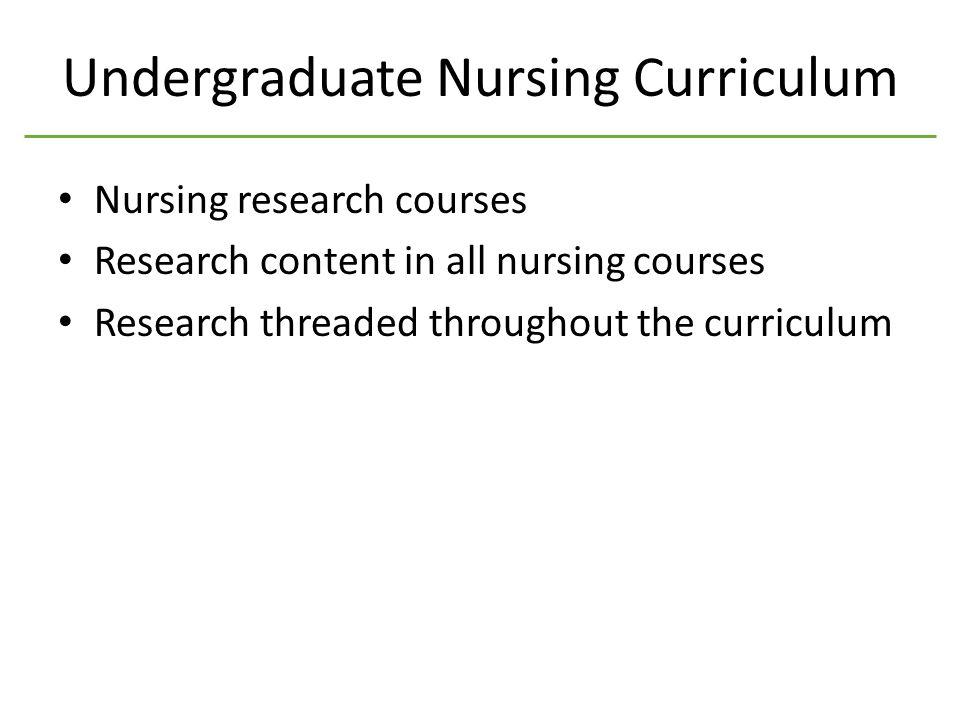 Undergraduate Nursing Curriculum Nursing research courses Research content in all nursing courses Research threaded throughout the curriculum