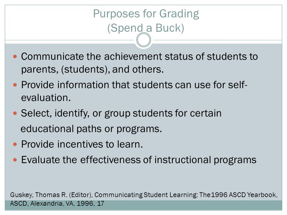 Purposes for Grading (Spend a Buck) Communicate the achievement status of students to parents, (students), and others. Provide information that studen
