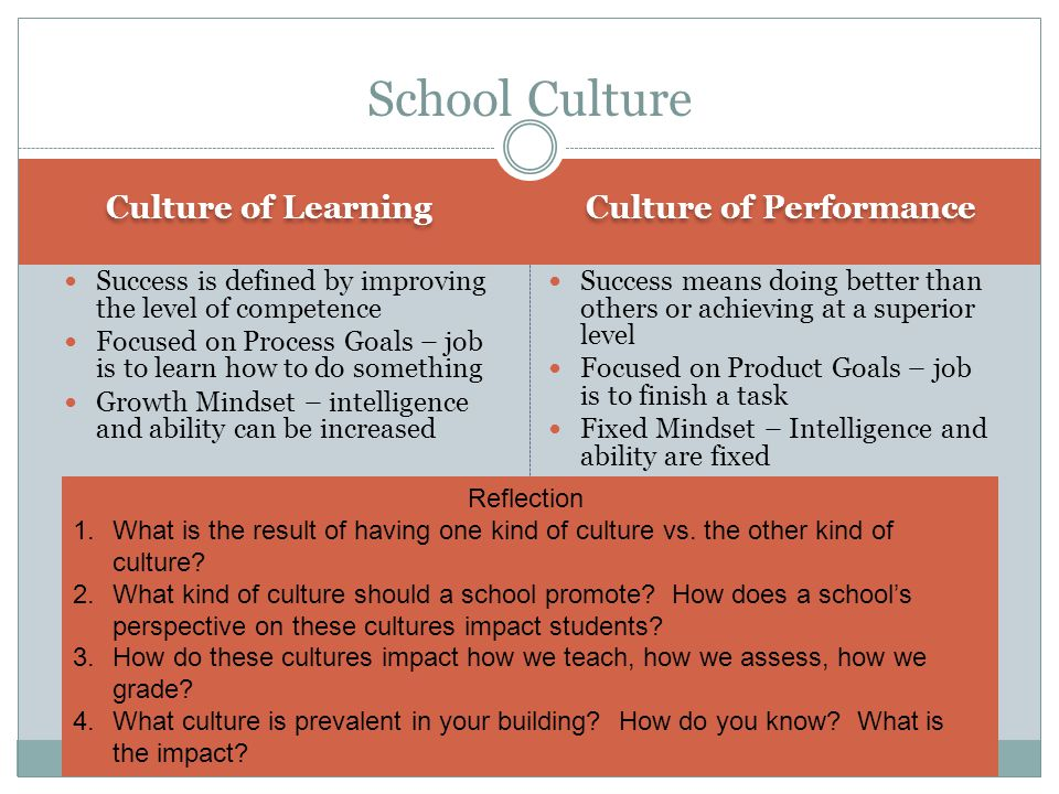 Reflection 1.What is the result of having one kind of culture vs. the other kind of culture? 2.What kind of culture should a school promote? How does