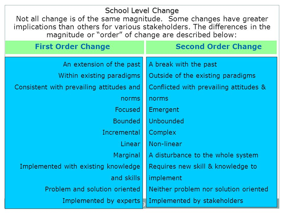 49 School Level Change Not all change is of the same magnitude. Some changes have greater implications than others for various stakeholders. The diffe