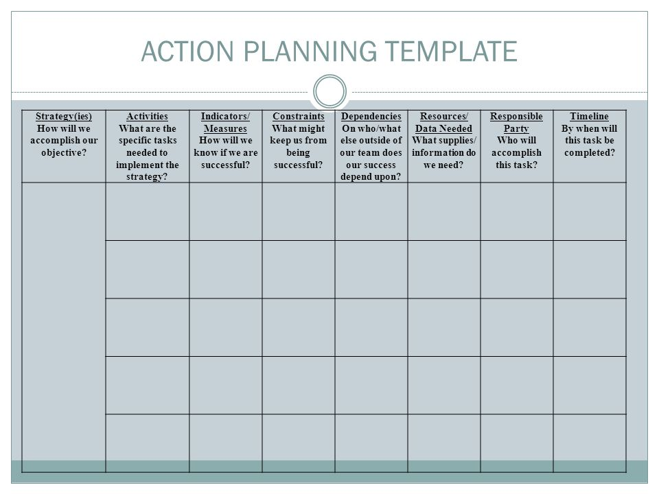 ACTION PLANNING TEMPLATE Strategy(ies) How will we accomplish our objective.