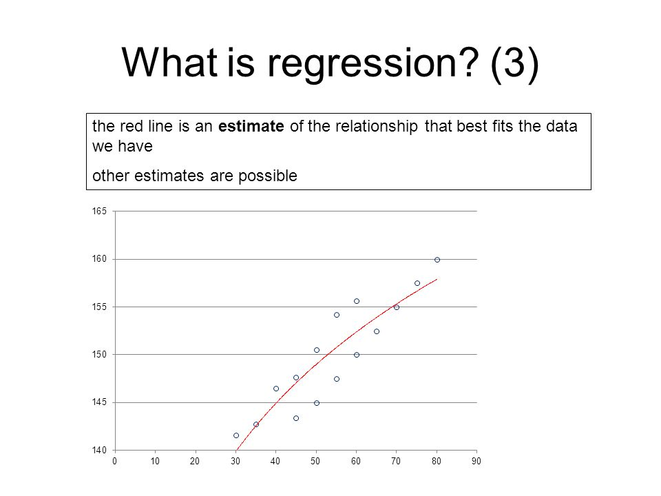 What is regression? (3) the red line is an estimate of the relationship that best fits the data we have other estimates are possible