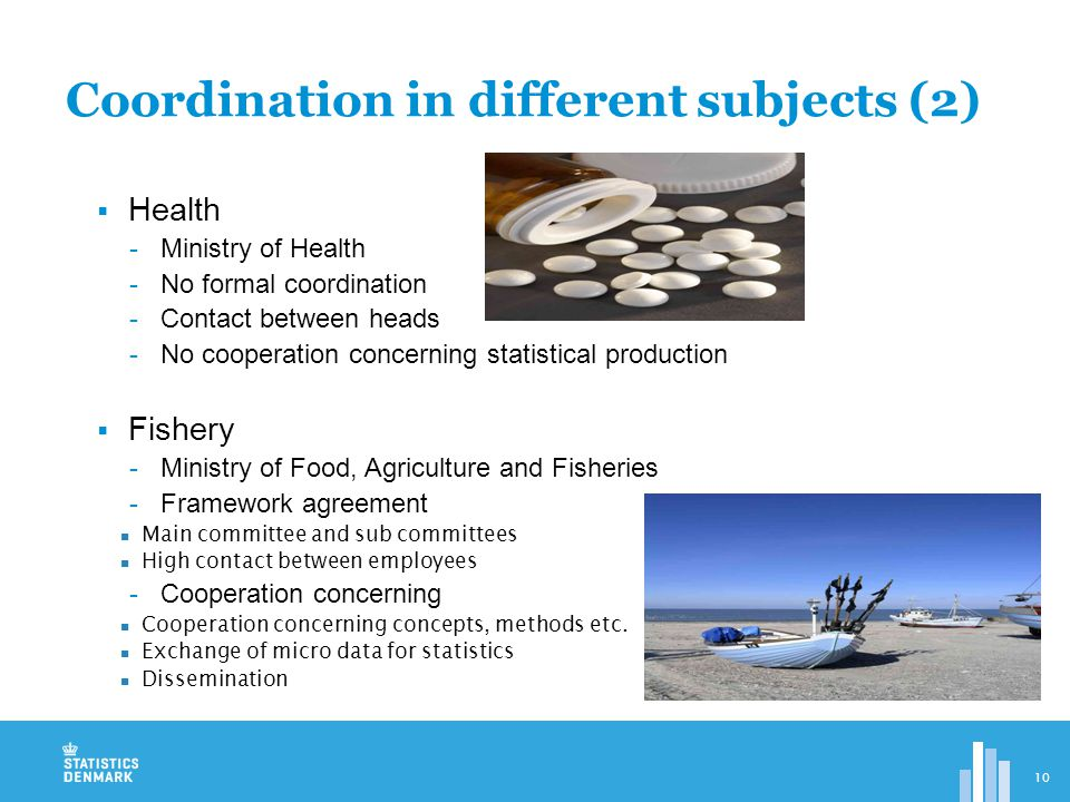  Health -Ministry of Health -No formal coordination -Contact between heads -No cooperation concerning statistical production  Fishery -Ministry of Food, Agriculture and Fisheries -Framework agreement Main committee and sub committees High contact between employees -Cooperation concerning Cooperation concerning concepts, methods etc.