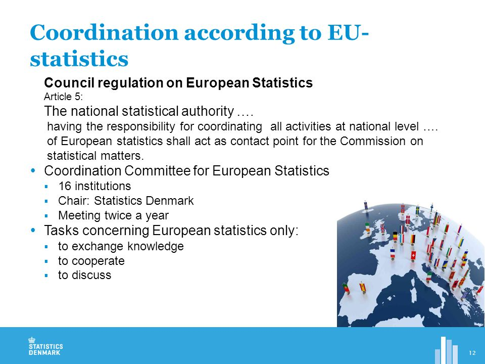 Council regulation on European Statistics Article 5: The national statistical authority ….