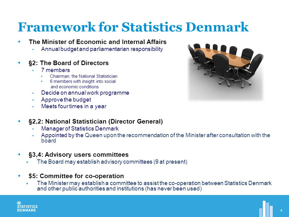 International principles UN Fundamental principles of Official Statistics (Adopted by the Statistical Commission 1994) European Statistics Code of Practice (CoP, Endorsed by ECOFIN 2005) 15 principles among others: Independence and impartiality Mandate for data collection Quality commitment User friendliness Non-excessive burden on respondents Confidentiality Accuracy, reliability and timeliness 5