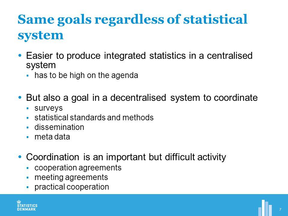 1.Total centralisation 2.