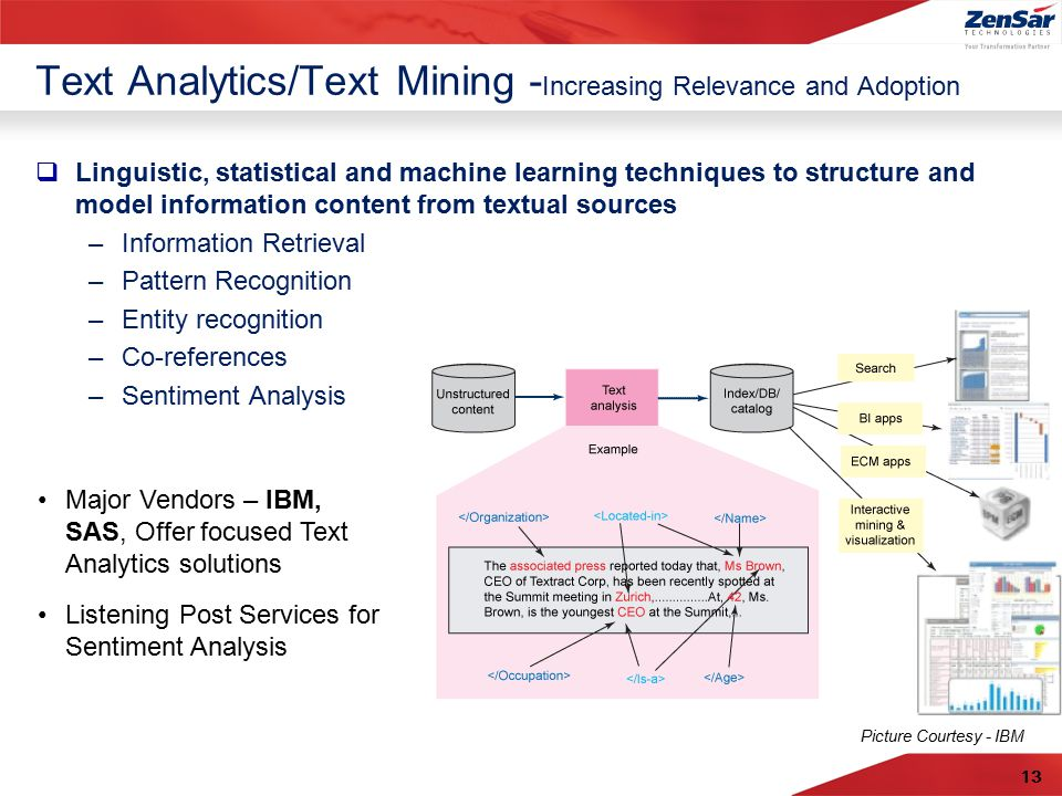 13 Text Analytics/Text Mining - Increasing Relevance and Adoption  Linguistic, statistical and machine learning techniques to structure and model information content from textual sources –Information Retrieval –Pattern Recognition –Entity recognition –Co-references –Sentiment Analysis Picture Courtesy - IBM Major Vendors – IBM, SAS, Offer focused Text Analytics solutions Listening Post Services for Sentiment Analysis