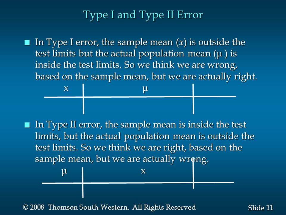 11 Slide © 2008 Thomson South-Western. All Rights Reserved Type I and Type II Error n In Type I error, the sample mean ( x ) is outside the test limit