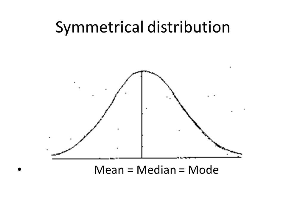 Symmetrical distribution Mean = Median = Mode