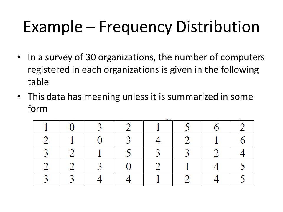 Symmetrical distribution Mean = Median = Mode