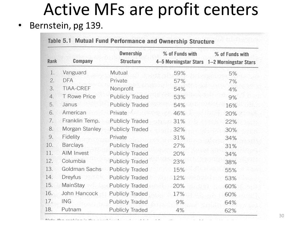 Active MFs are profit centers Bernstein, pg 139. 30