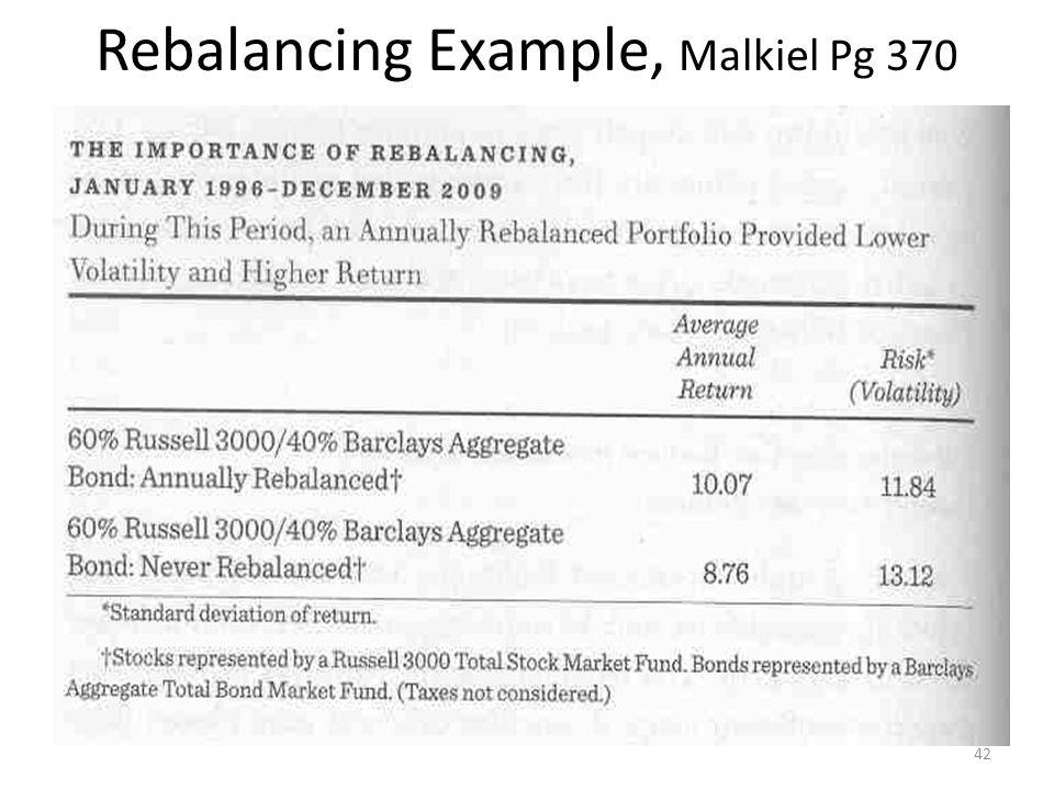 Rebalancing Example, Malkiel Pg 370 42