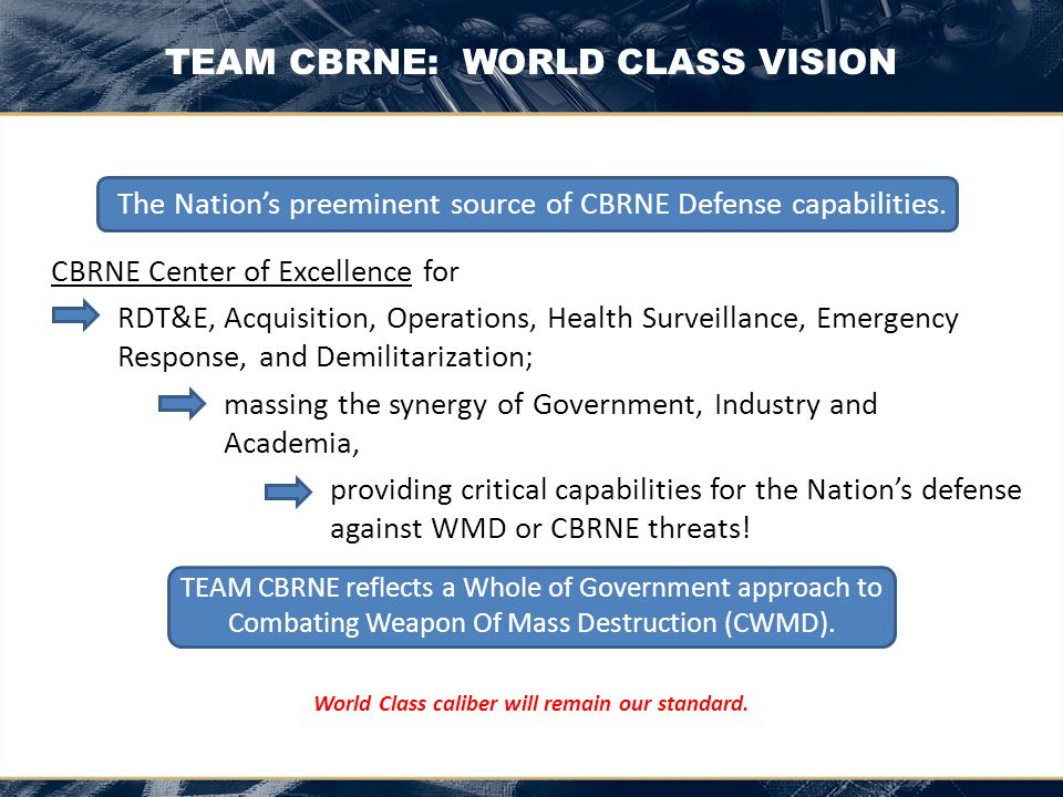 NATIONAL CWMD SOLUTIONS NATIONAL CWMD SOLUTIONS Providing Critical Capabilities for the Nation's Defense Against WMD or CBRNE Threats APG CWMD CAPABILITIES 4 APG Partners Warfighter