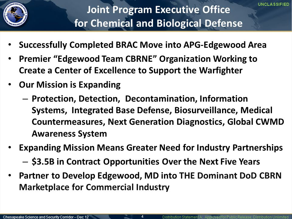 How We Meet Our Mission  The NBCIG encourages government / industry synergy and collaboration  Conduct monthly membership meetings at Fort Myer, VA with senior government officials  Produce and distribute a CBRNE industry handbook to senior government officials, key Members of Congress, congressional staff, and industry partners  The Board of Directors meets periodically with key senior government officials (Executive and Legislative Branches) and industry to discuss industry issues of interest  Provide an NBC Industry Group Web site for the exchange of information within the CBRNE community  Support national and international CBRNE and military communities