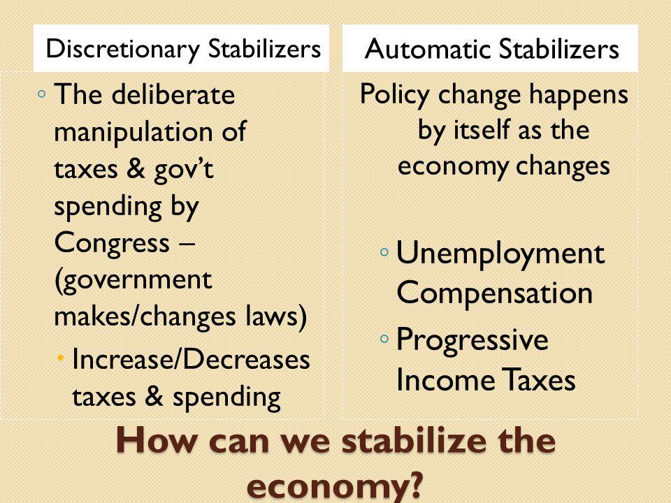 Discretionary Policies: I.EXPANSIONARY: ◦ Why.