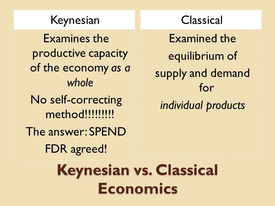 Keynesian vs.