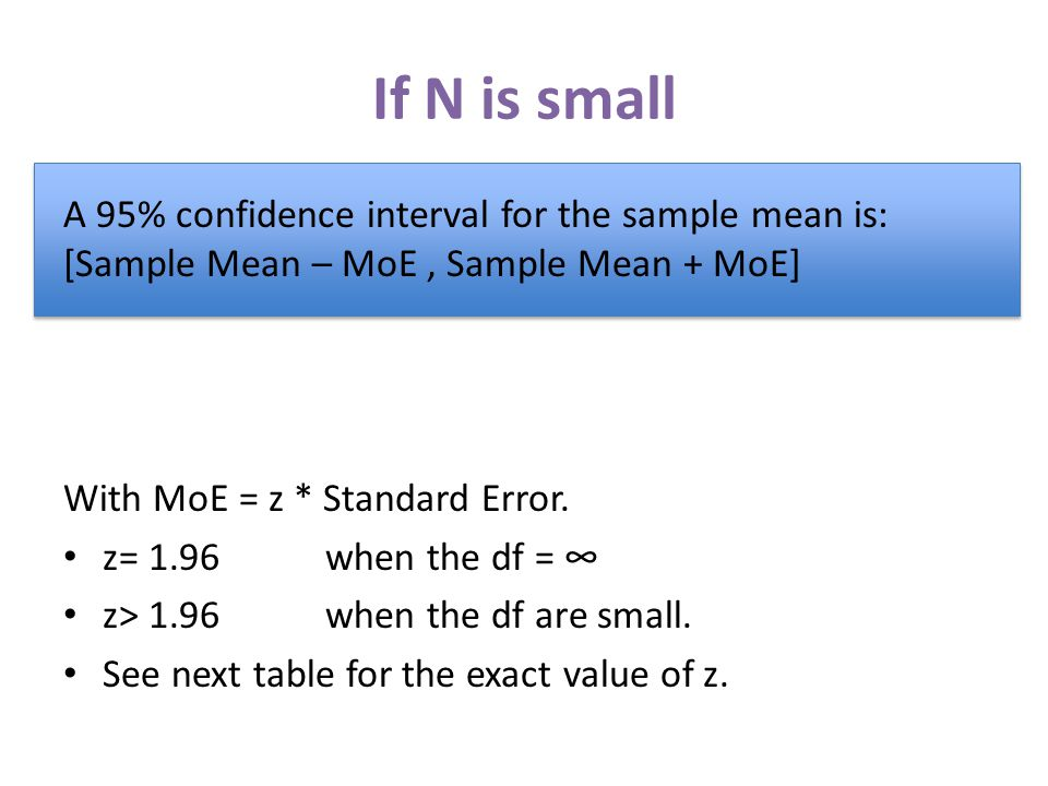 If N is small A 95% confidence interval for the sample mean is: [Sample Mean – MoE, Sample Mean + MoE] With MoE = z * Standard Error.