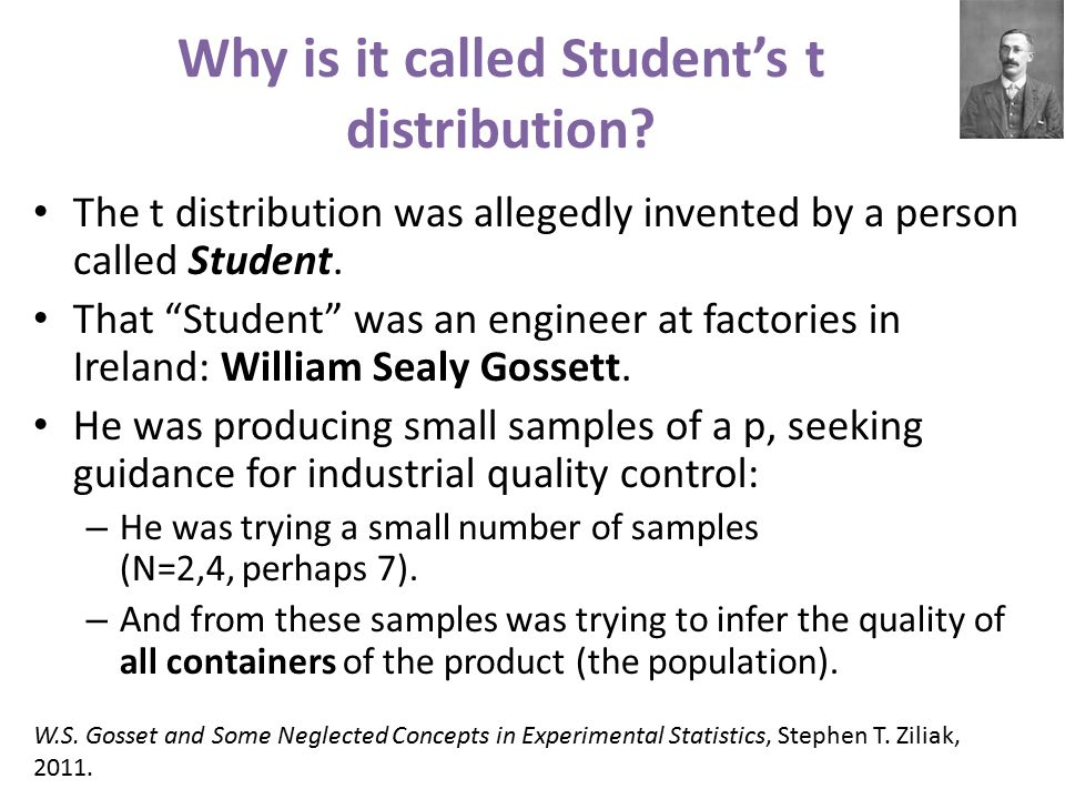 Why is it called Student's t distribution.