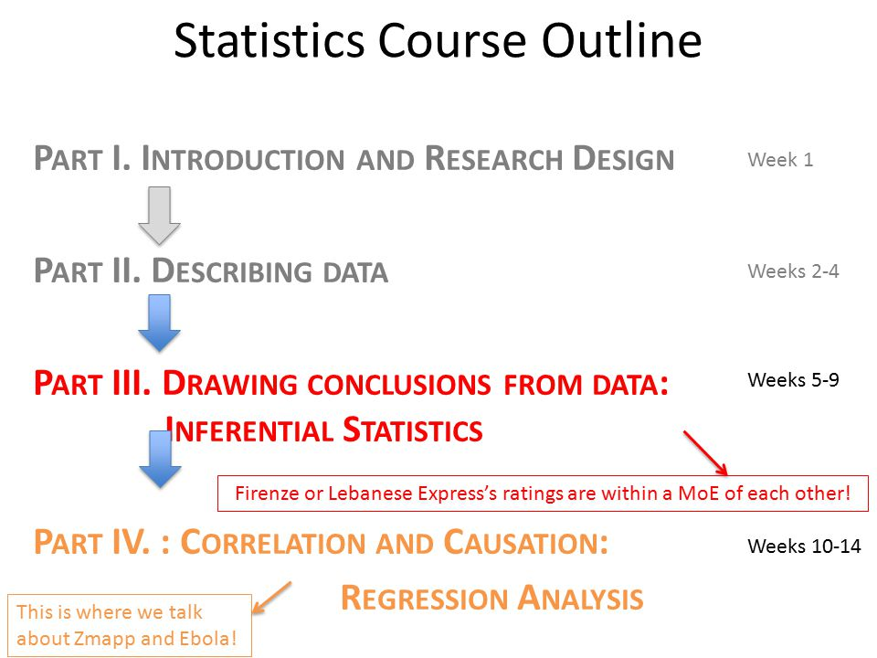 Statistics Course Outline P ART I. I NTRODUCTION AND R ESEARCH D ESIGN P ART II.