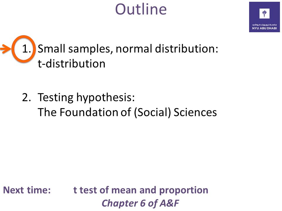 Outline 1.Small samples, normal distribution: t-distribution 2.Testing hypothesis: The Foundation of (Social) Sciences Next time:t test of mean and proportion Chapter 6 of A&F