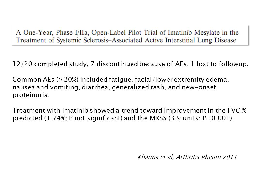 12/20 completed study, 7 discontinued because of AEs, 1 lost to followup.