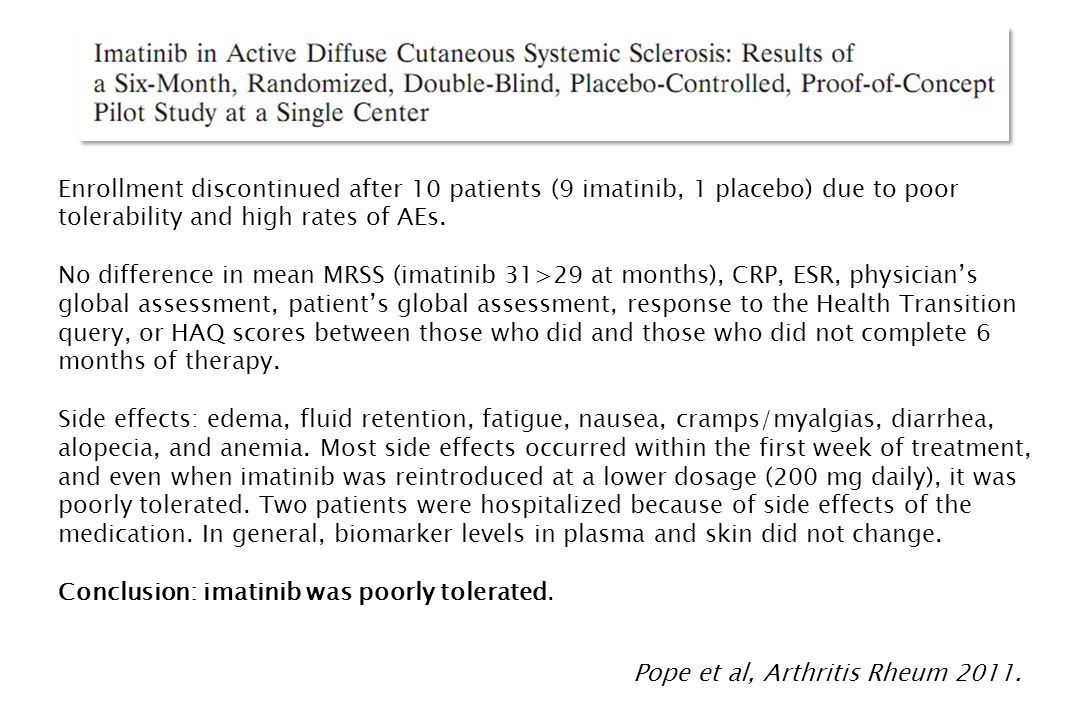 Enrollment discontinued after 10 patients (9 imatinib, 1 placebo) due to poor tolerability and high rates of AEs.