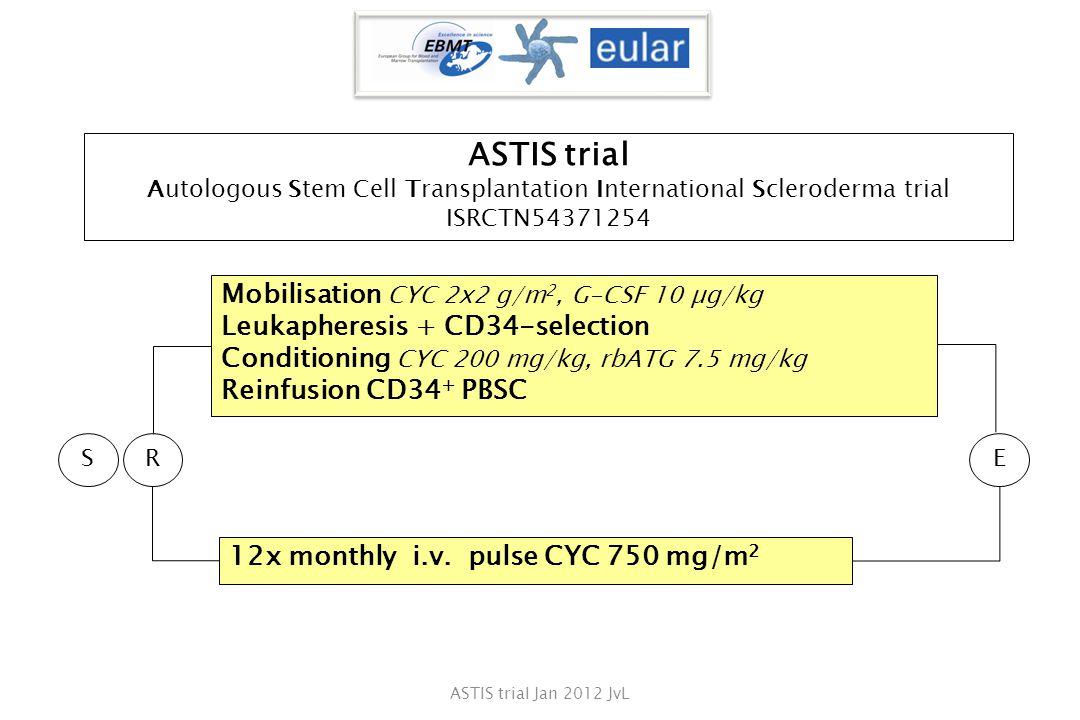 Mobilisation CYC 2x2 g/m 2, G-CSF 10 µg/kg Leukapheresis + CD34-selection Conditioning CYC 200 mg/kg, rbATG 7.5 mg/kg Reinfusion CD34 + PBSC 12x monthly i.v.