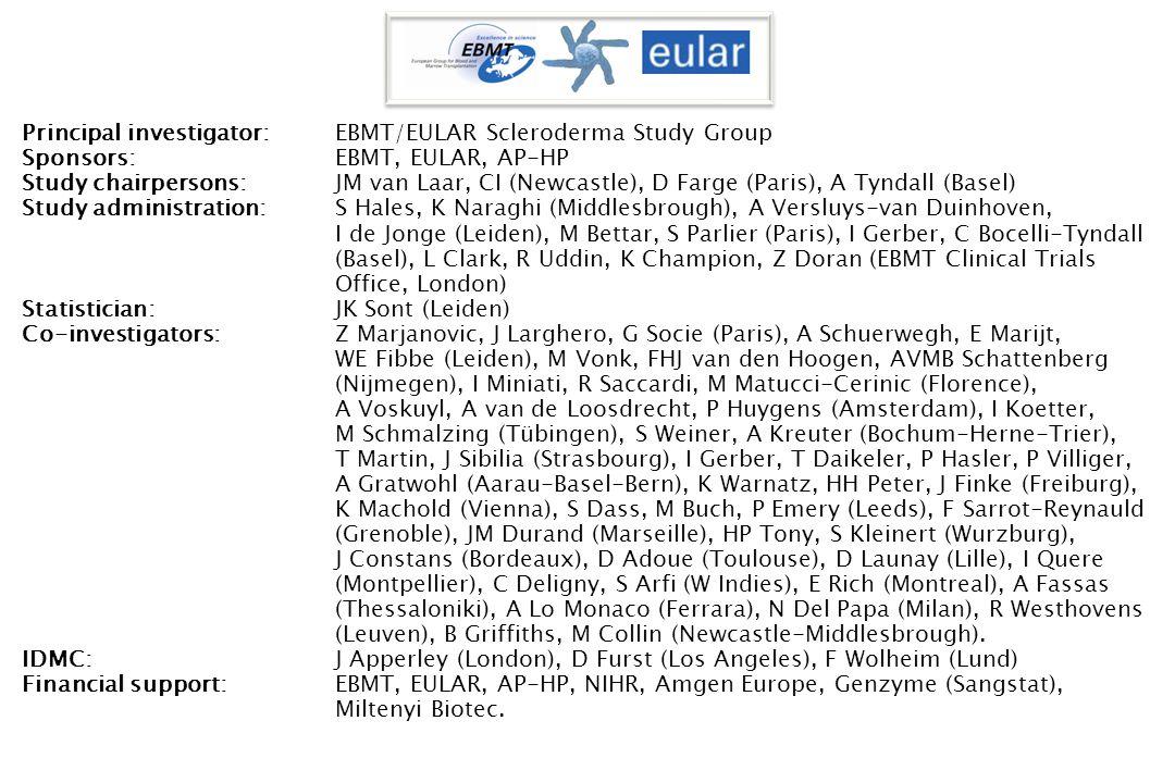 Principal investigator: EBMT/EULAR Scleroderma Study Group Sponsors: EBMT, EULAR, AP-HP Study chairpersons: JM van Laar, CI (Newcastle), D Farge (Paris), A Tyndall (Basel) Study administration: S Hales, K Naraghi (Middlesbrough), A Versluys-van Duinhoven, I de Jonge (Leiden), M Bettar, S Parlier (Paris), I Gerber, C Bocelli-Tyndall (Basel), L Clark, R Uddin, K Champion, Z Doran (EBMT Clinical Trials Office, London) Statistician: JK Sont (Leiden) Co-investigators:Z Marjanovic, J Larghero, G Socie (Paris), A Schuerwegh, E Marijt, WE Fibbe (Leiden), M Vonk, FHJ van den Hoogen, AVMB Schattenberg (Nijmegen), I Miniati, R Saccardi, M Matucci-Cerinic (Florence), A Voskuyl, A van de Loosdrecht, P Huygens (Amsterdam), I Koetter, M Schmalzing (Tübingen), S Weiner, A Kreuter (Bochum-Herne-Trier), T Martin, J Sibilia (Strasbourg), I Gerber, T Daikeler, P Hasler, P Villiger, A Gratwohl (Aarau-Basel-Bern), K Warnatz, HH Peter, J Finke (Freiburg), K Machold (Vienna), S Dass, M Buch, P Emery (Leeds), F Sarrot-Reynauld (Grenoble), JM Durand (Marseille), HP Tony, S Kleinert (Wurzburg), J Constans (Bordeaux), D Adoue (Toulouse), D Launay (Lille), I Quere (Montpellier), C Deligny, S Arfi (W Indies), E Rich (Montreal), A Fassas (Thessaloniki), A Lo Monaco (Ferrara), N Del Papa (Milan), R Westhovens (Leuven), B Griffiths, M Collin (Newcastle-Middlesbrough).