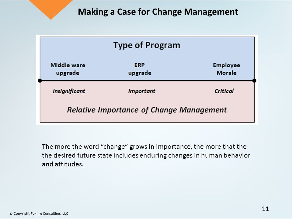 Making a Case for Change Management The more the word change grows in importance, the more that the the desired future state includes enduring changes in human behavior and attitudes.