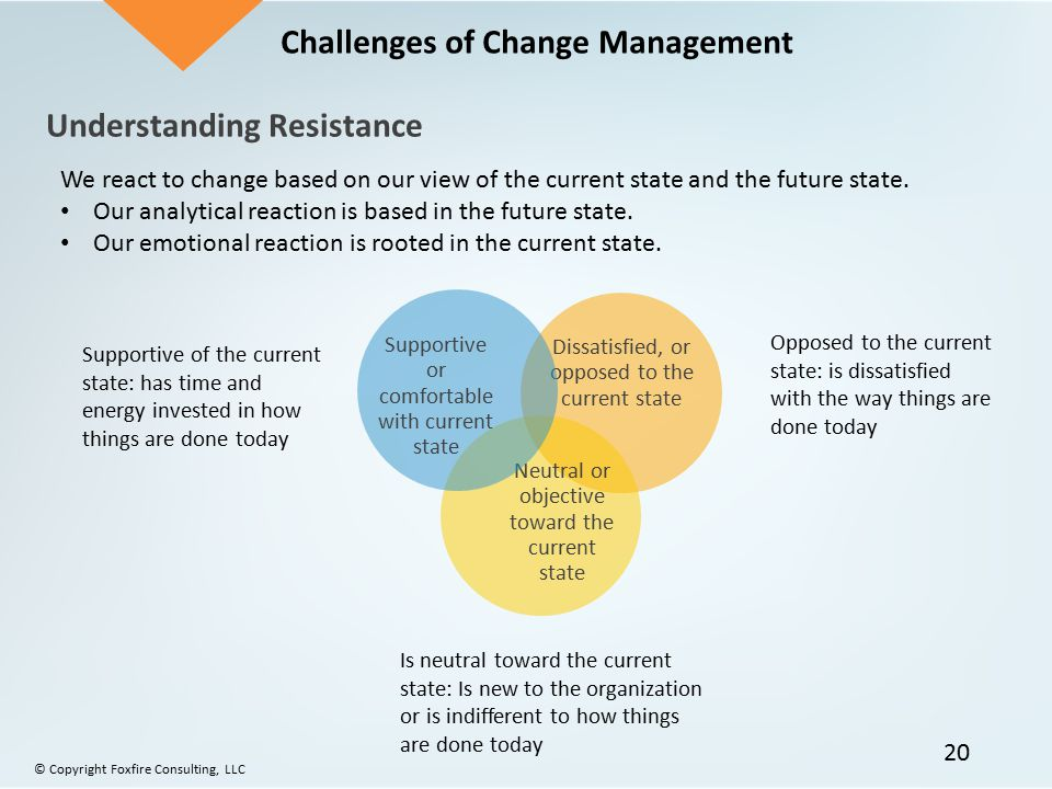 Understanding Resistance Dissatisfied, or opposed to the current state Neutral or objective toward the current state Supportive or comfortable with cu