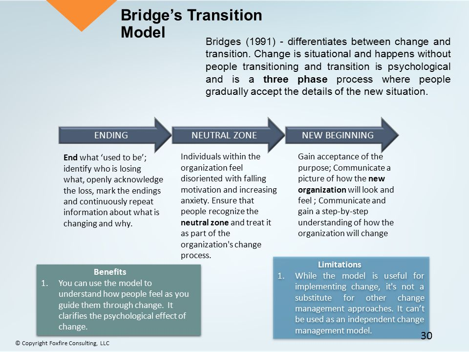 Bridge's Transition Model Benefits 1.You can use the model to understand how people feel as you guide them through change. It clarifies the psychologi