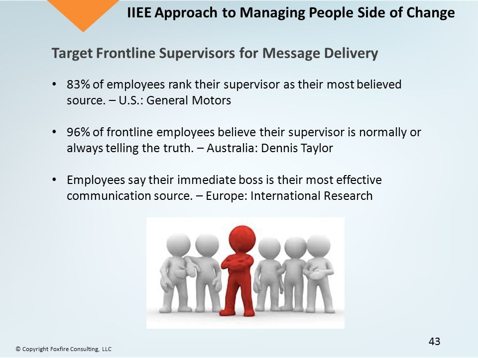 Target Frontline Supervisors for Message Delivery 83% of employees rank their supervisor as their most believed source. – U.S.: General Motors 96% of