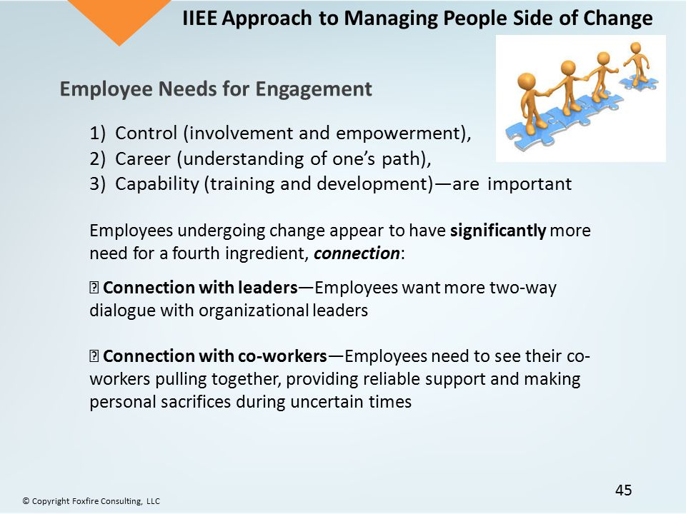 1)Control (involvement and empowerment), 2)Career (understanding of one's path), 3)Capability (training and development)—are important Employees under