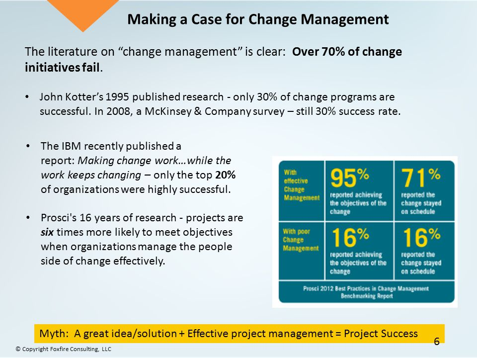 "The literature on ""change management"" is clear: Over 70% of change initiatives fail. John Kotter's 1995 published research - only 30% of change progra"