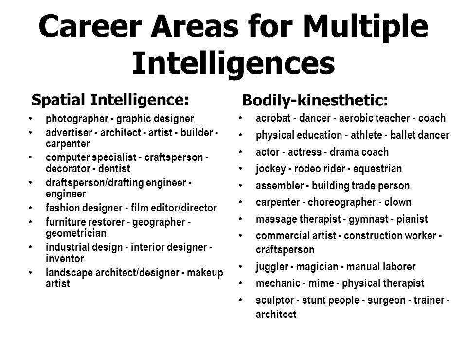 Career Areas for Multiple Intelligences Linguistic Intelligence: Lawyer- legal assistant - comedian - editor - historian interpreter - journalist - la