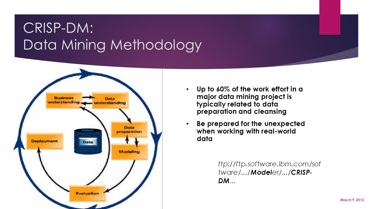 CRISP-DM: Data Mining Methodology Page 7 March 9, 2015 Up to 60% of the work effort in a major data mining project is typically related to data prepar
