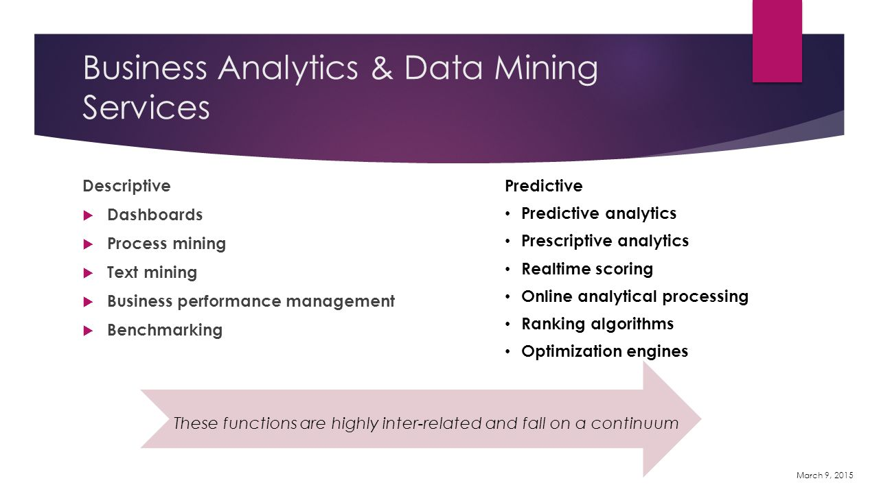Descriptive  Dashboards  Process mining  Text mining  Business performance management  Benchmarking Business Analytics & Data Mining Services Pag