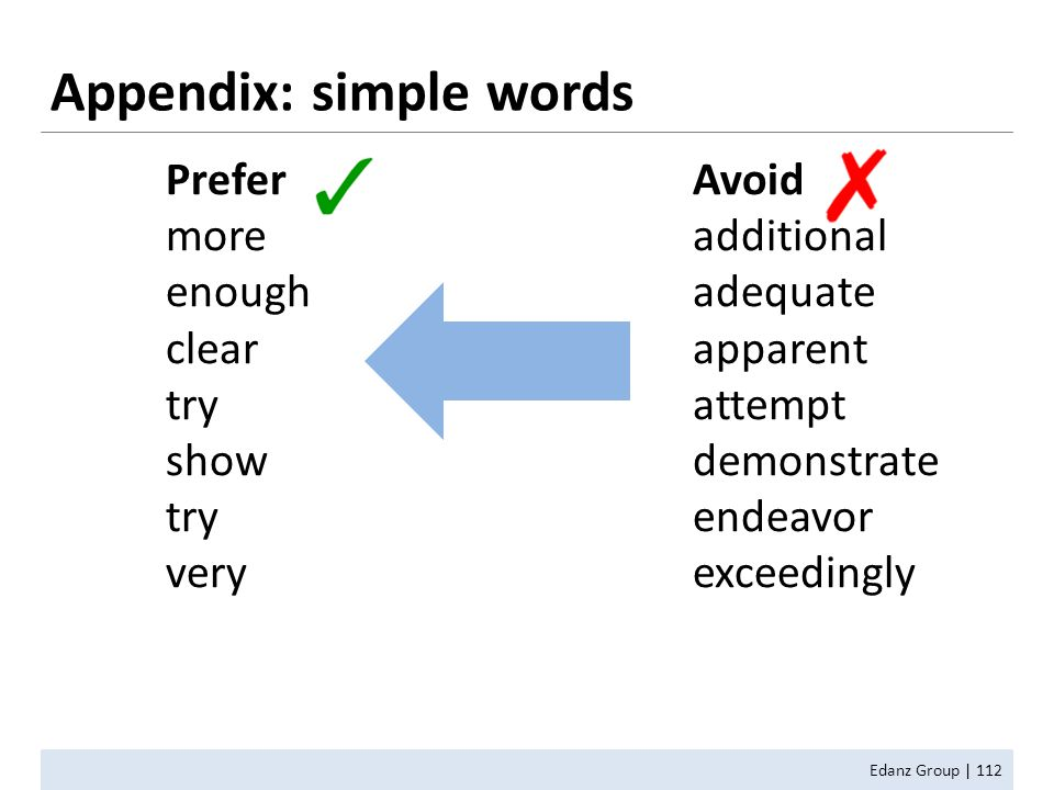 Appendix: simple words Edanz Group | 112 PreferAvoid moreadditional enoughadequate clearapparent tryattempt showdemonstrate tryendeavor veryexceedingl