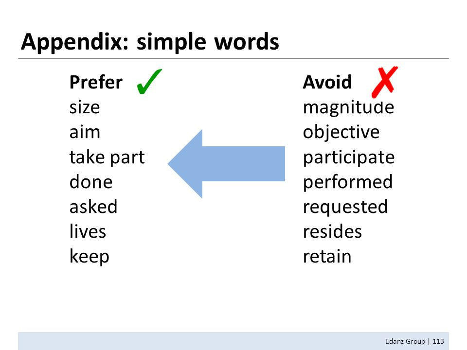 Appendix: simple words Edanz Group | 113 Prefer Avoid sizemagnitude aimobjective take partparticipate doneperformed askedrequested livesresides keepretain