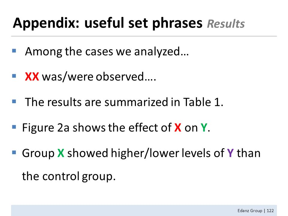 Edanz Group | 122  Among the cases we analyzed…  XX was/were observed….  The results are summarized in Table 1.  Figure 2a shows the effect of X o