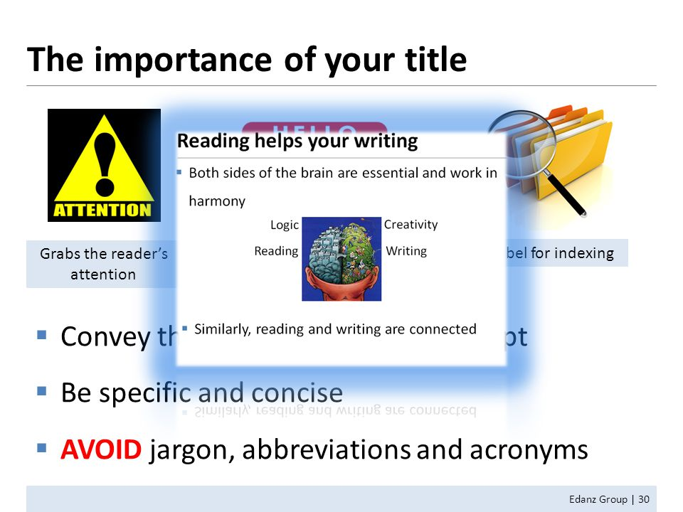 Edanz Group | 30 The importance of your title Physics Manuscript World Class Grabs the reader's attention Introduces your manuscript to an editor A label for indexing  Convey the main topics of manuscript  Be specific and concise  AVOID jargon, abbreviations and acronyms