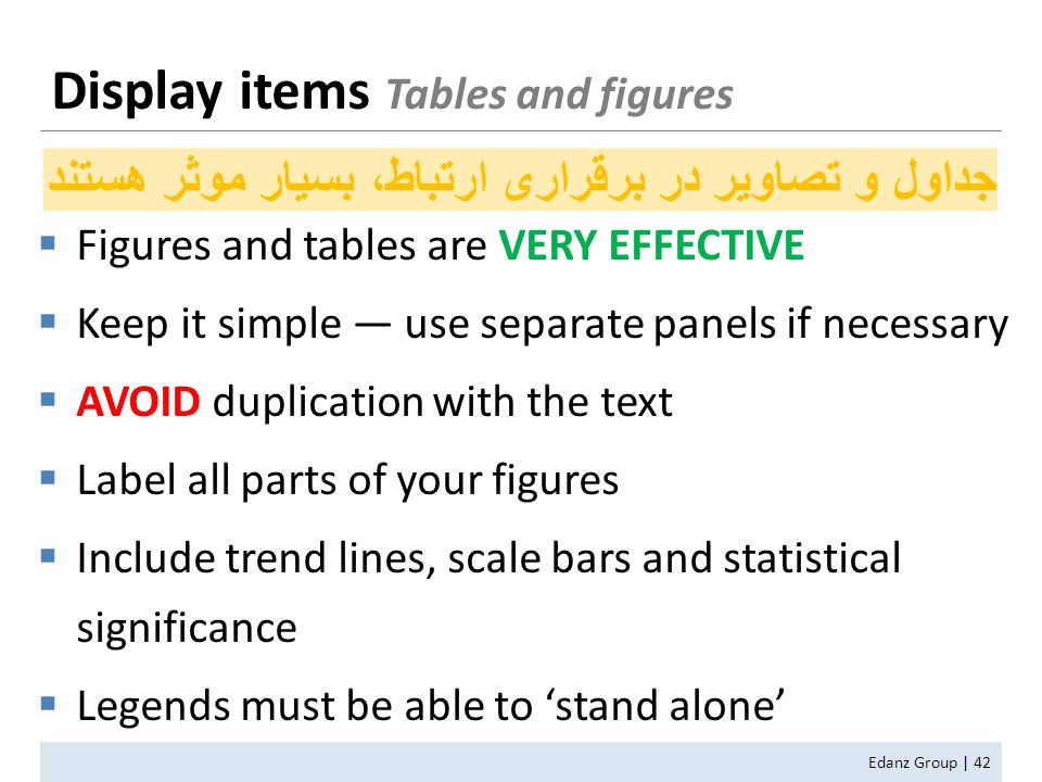  Figures and tables are VERY EFFECTIVE  Keep it simple — use separate panels if necessary  AVOID duplication with the text  Label all parts of your figures  Include trend lines, scale bars and statistical significance  Legends must be able to 'stand alone' Edanz Group | 42 Display items Tables and figures جداول و تصاویر در برقراری ارتباط، بسیار موثر هستند