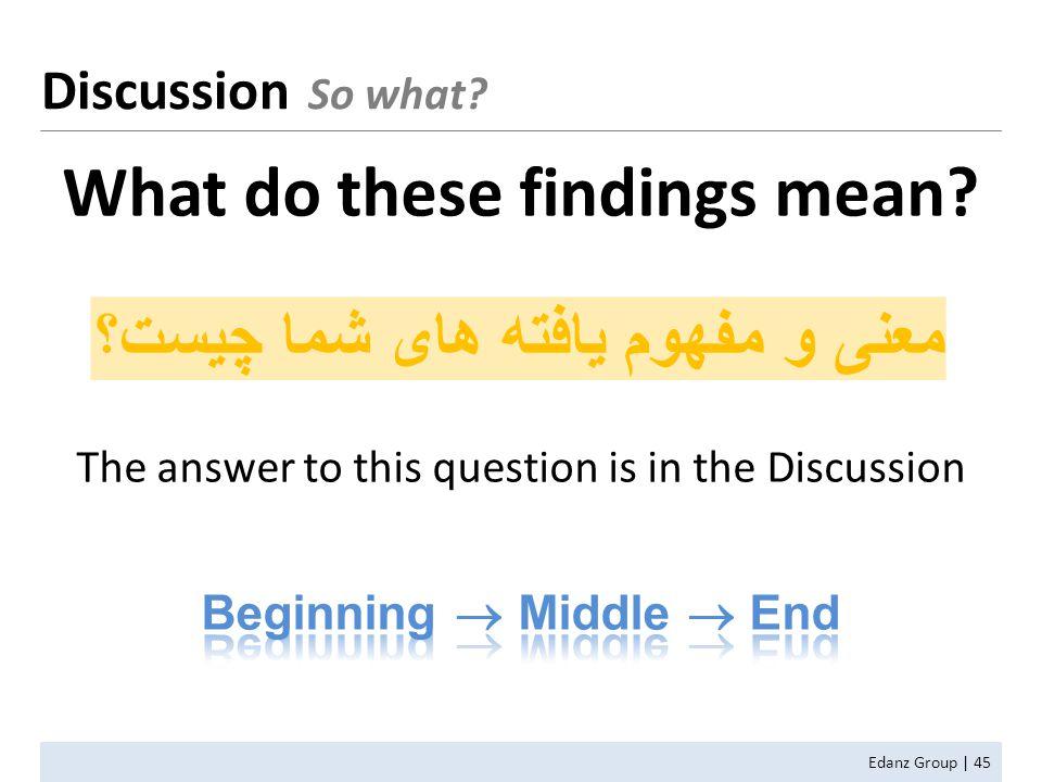Edanz Group | 45 Discussion So what معنی و مفهوم یافته های شما چیست؟