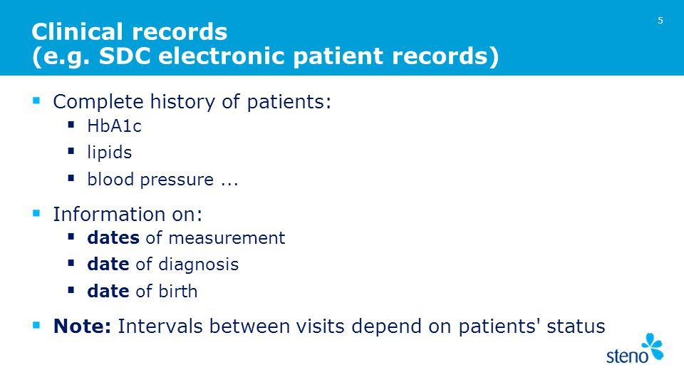 Clinical records (e.g.