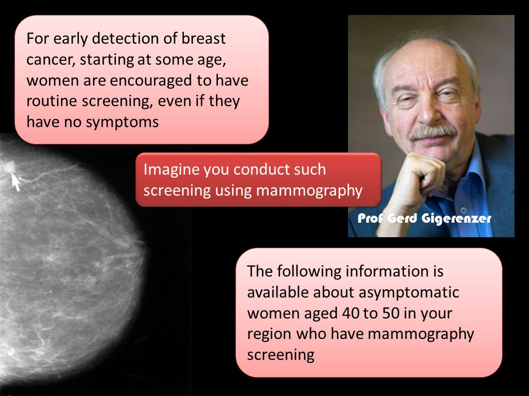 Prof Gerd Gigerenzer The following information is available about asymptomatic women aged 40 to 50 in your region who have mammography screening Imagine you conduct such screening using mammography For early detection of breast cancer, starting at some age, women are encouraged to have routine screening, even if they have no symptoms