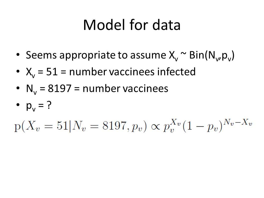 Model for data Seems appropriate to assume X v ~ Bin(N v,p v ) X v = 51 = number vaccinees infected N v = 8197 = number vaccinees p v = ? Point estima