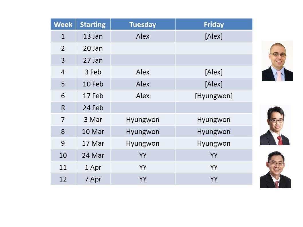 WeekStartingTuesdayFriday 113 JanAlex[Alex] 220 Jan 327 Jan 43 FebAlex[Alex] 510 FebAlex[Alex] 617 FebAlex[Hyungwon] R24 Feb 73 MarHyungwon 810 MarHyu