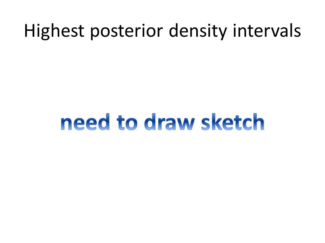 Highest posterior density intervals