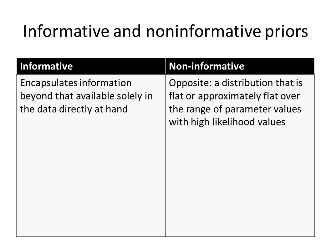 Informative and noninformative priors InformativeNon-informative Encapsulates information beyond that available solely in the data directly at hand Fo